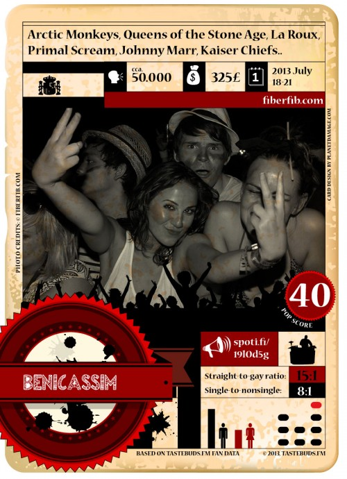 tastebuds_festivalcard_benicassim