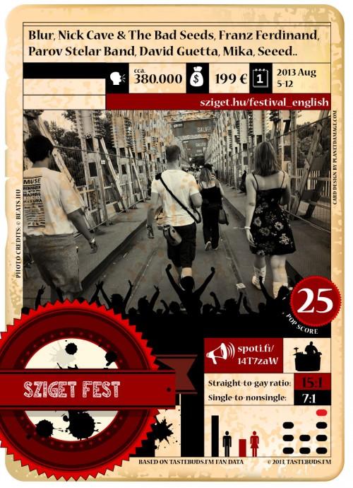 tastebuds_festivalcard_sziget